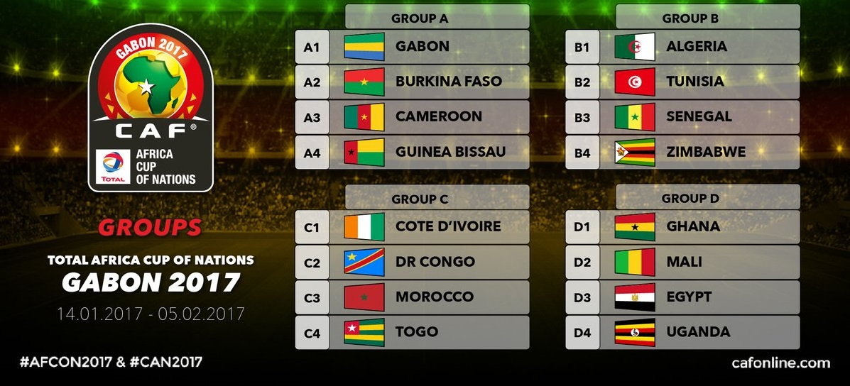 afcon2017groups